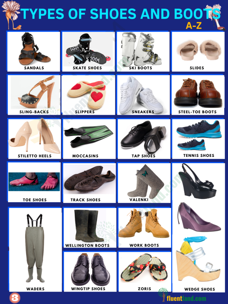 Types of Shoes and Boots - Vocabulary Word List 4