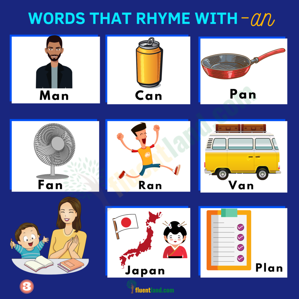 Word families: The 37 most common word families in English 4