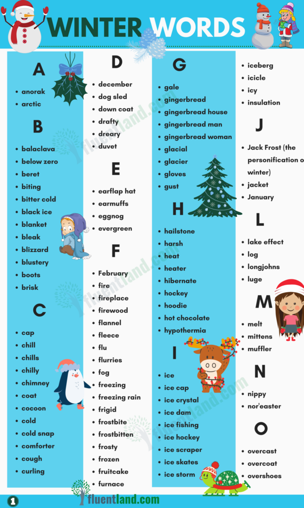 Winter Vocabulary   Useful List Of Words About Winter with pictures 2