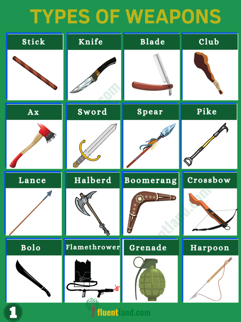Weapons Vocabulary Word List | Different Types of Weapons with Images 3