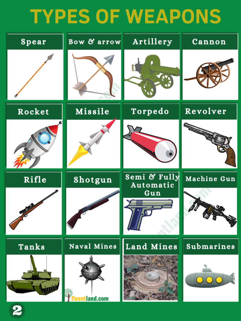 Weapons Vocabulary Word List | Different Types of Weapons with Images 4
