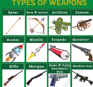 Weapons Vocabulary Word List | Different Types of Weapons with Images