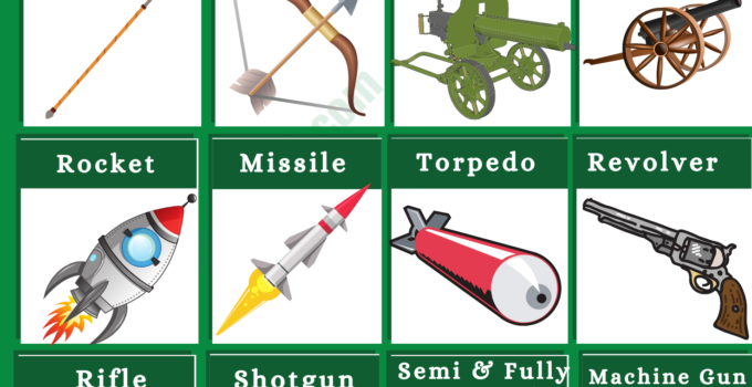 Weapons Vocabulary Word List | Different Types of Weapons with Images 1