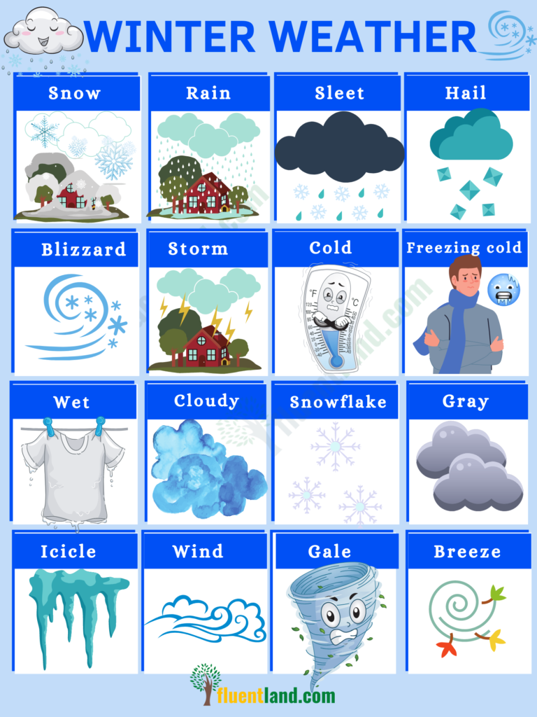 Winter Vocabulary   Useful List Of Words About Winter with pictures 5