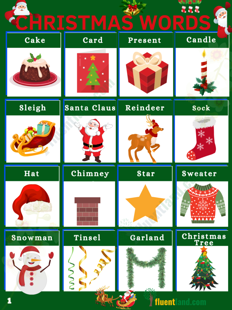 Christmas Vocabulary Word List: Useful Christmas Terms with Examples and Pictures 2