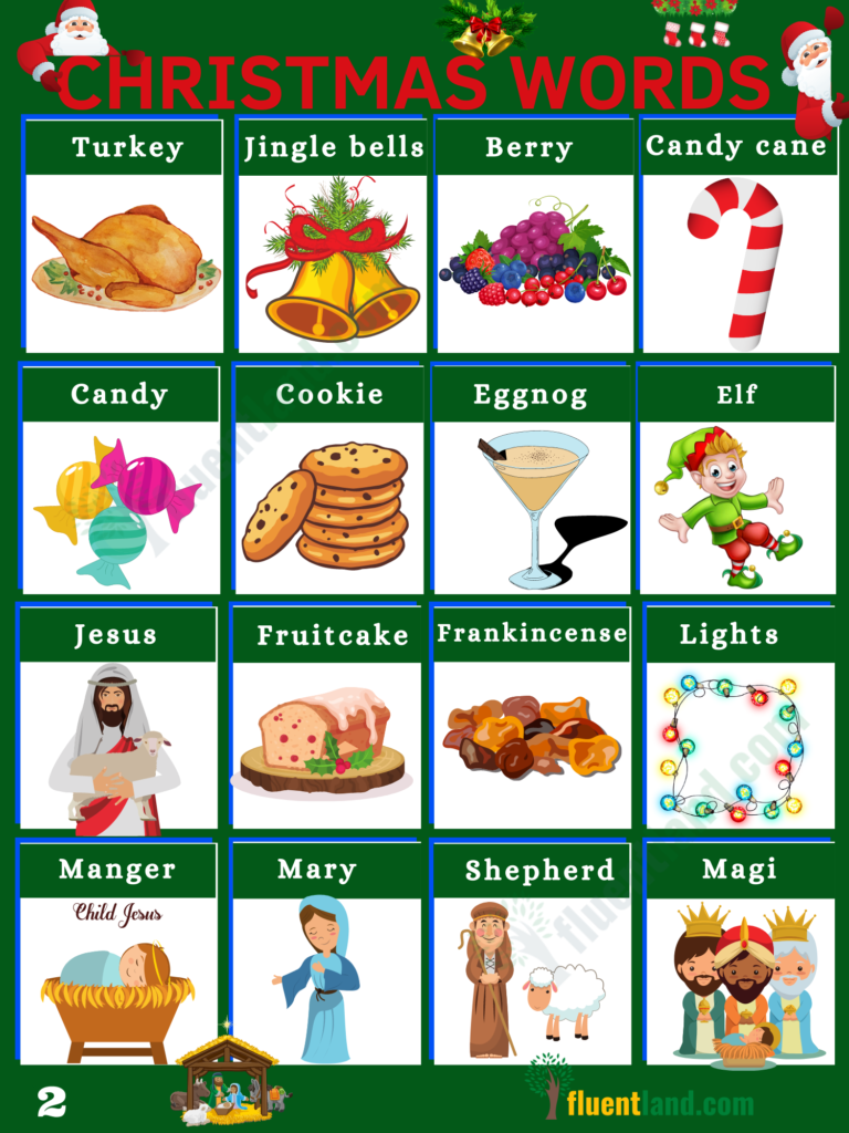 Christmas Vocabulary Word List: Useful Christmas Terms with Examples and Pictures 3