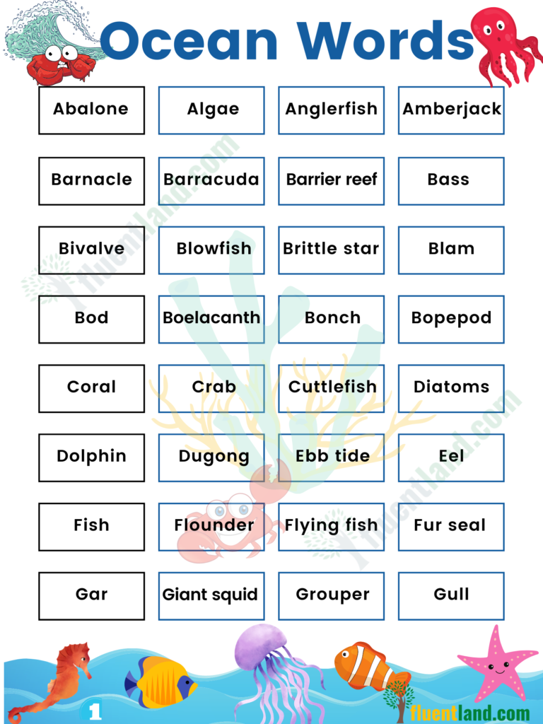 Oceans Marine Vocabulary Word List: Useful Ocean Words with Examples and Pictures 30