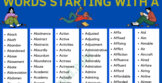 Words That Start With A in English 1